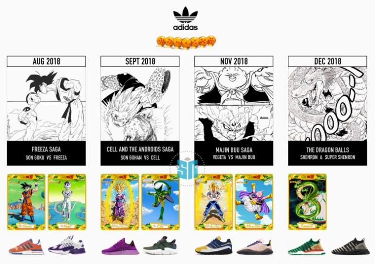 adidas-dragon-ball-z-collection1